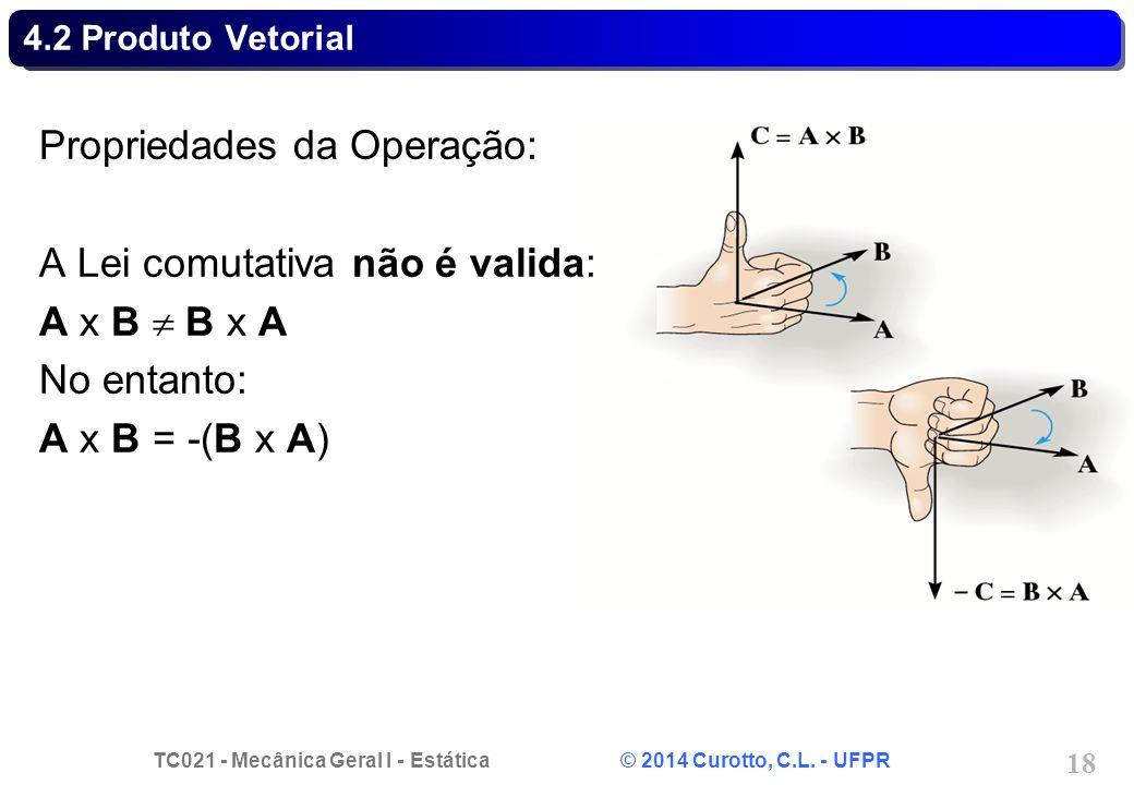 Propriedades da Operação: A Lei comutativa não é valida: A x B  B x A