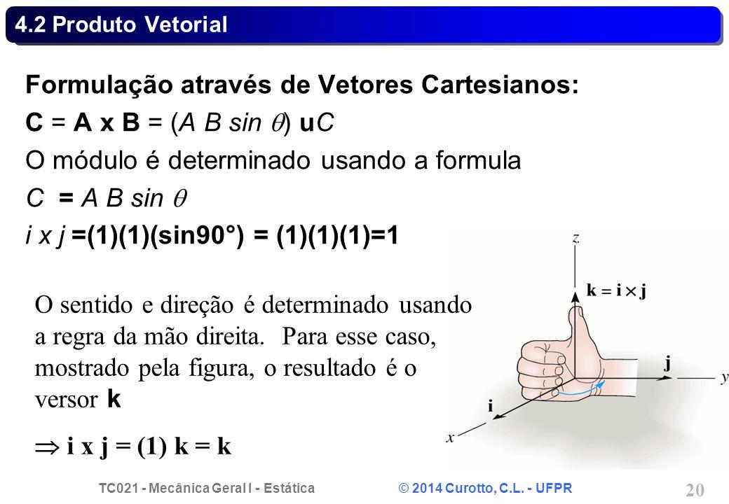 Formulação através de Vetores Cartesianos: C = A x B = (A B sin ) uC