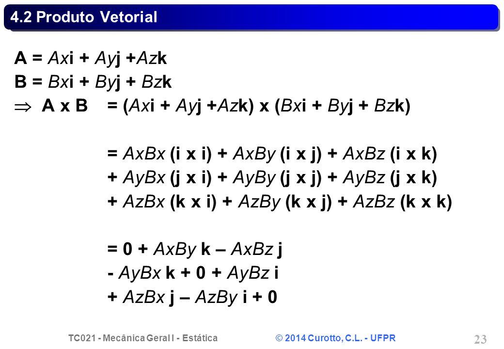  A x B = (Axi + Ayj +Azk) x (Bxi + Byj + Bzk)