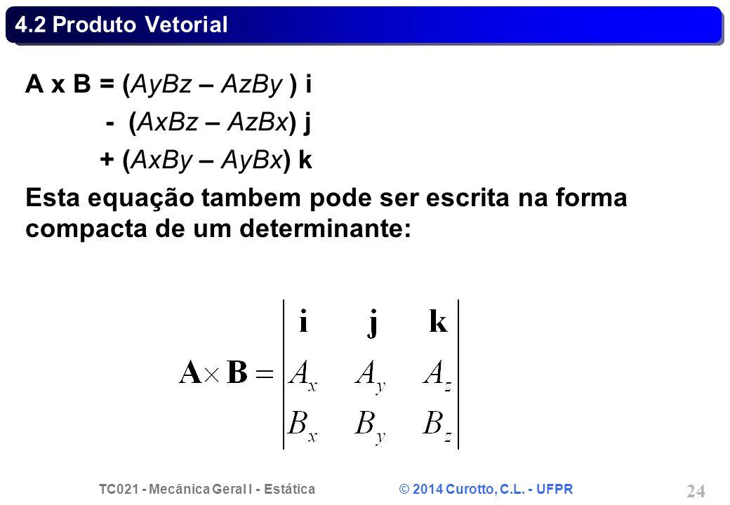 A x B = (AyBz – AzBy ) i + (AxBy – AyBx) k