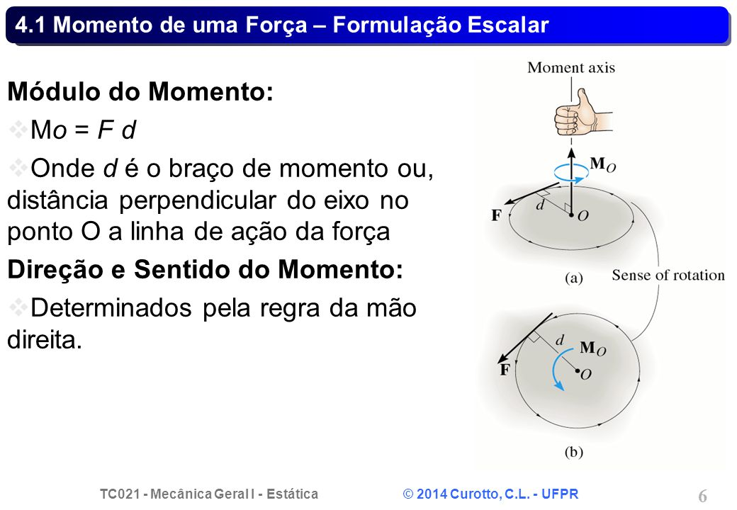 4.1 Momento de uma Força – Formulação Escalar