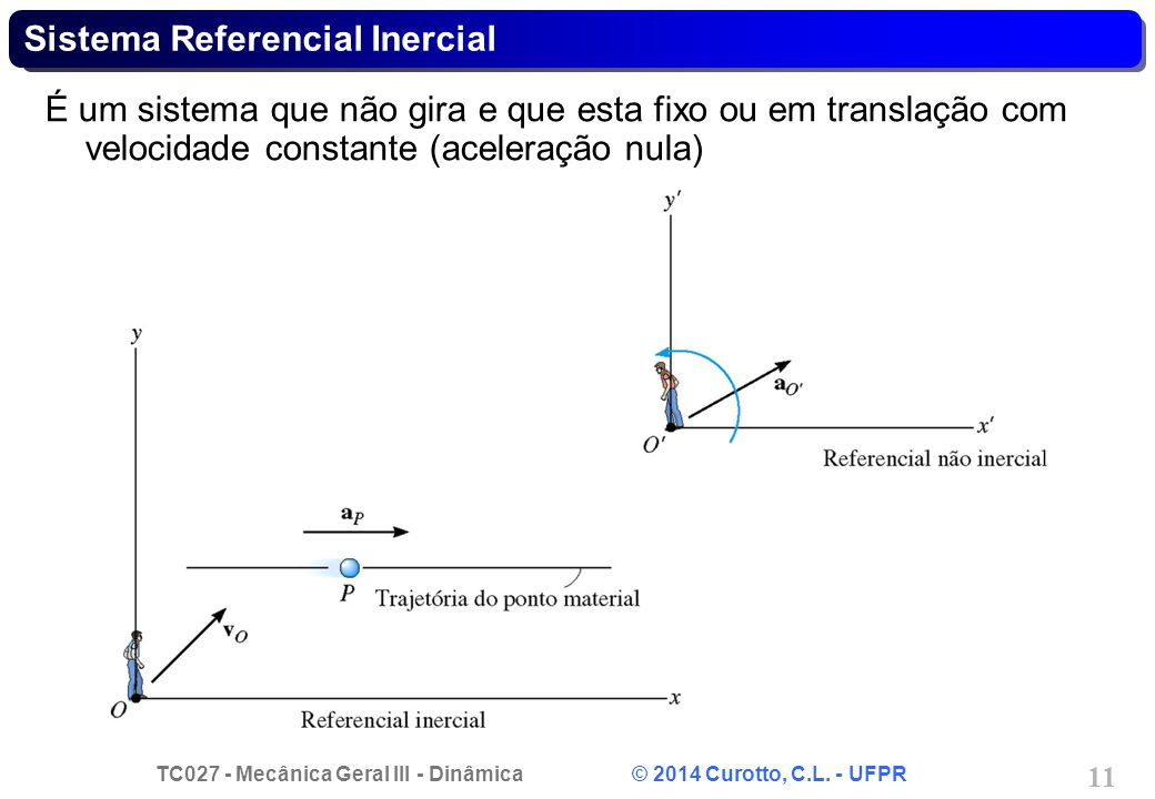 Sistema Referencial Inercial
