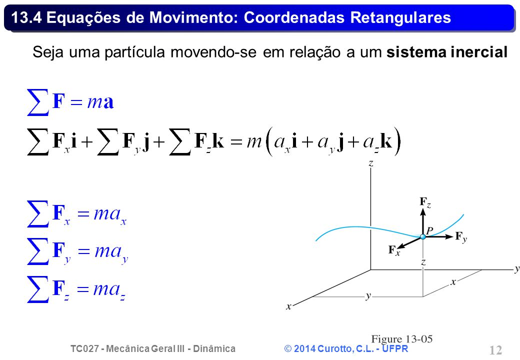 13.4 Equações de Movimento: Coordenadas Retangulares