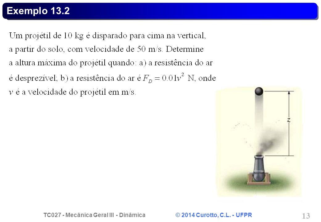 Exemplo 13.2