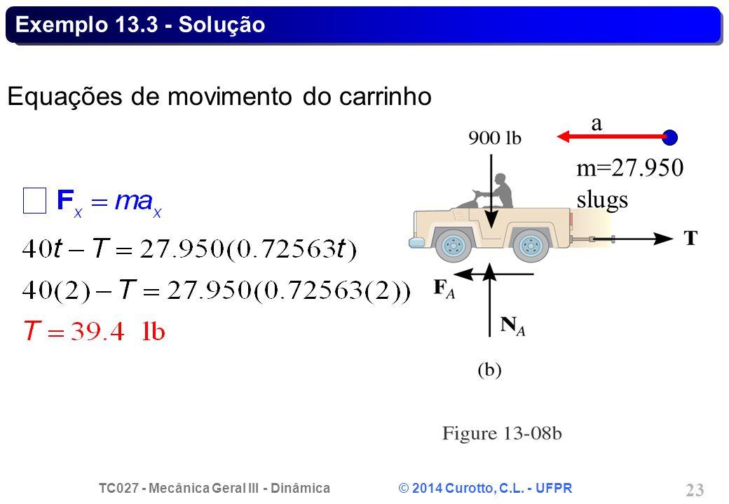 Equações de movimento do carrinho