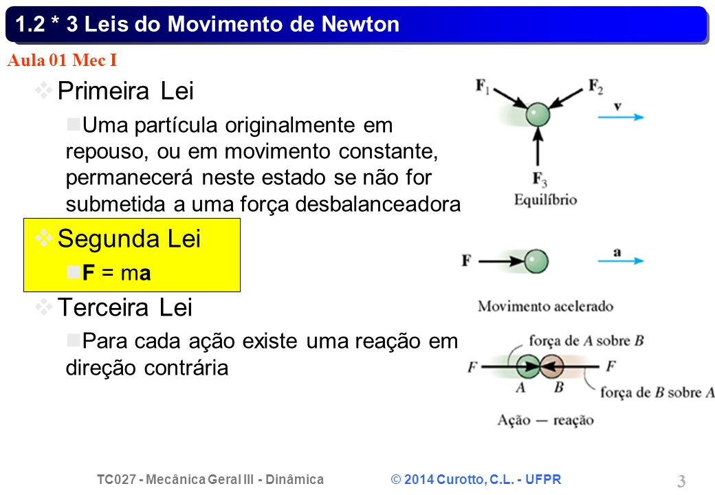 1.2 * 3 Leis do Movimento de Newton