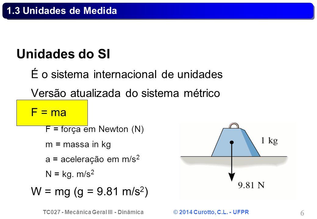 Unidades do SI É o sistema internacional de unidades
