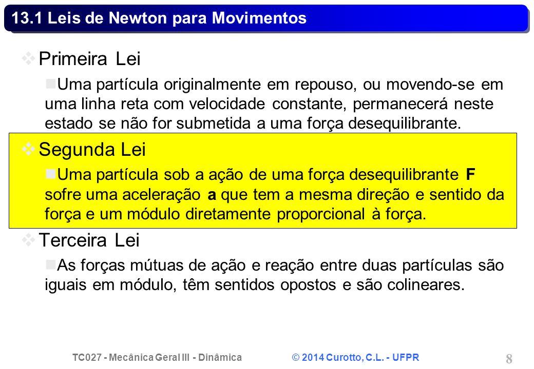 13.1 Leis de Newton para Movimentos