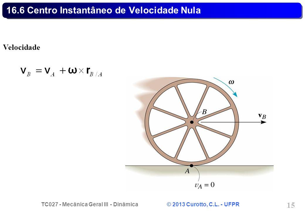 16.6 Centro Instantâneo de Velocidade Nula