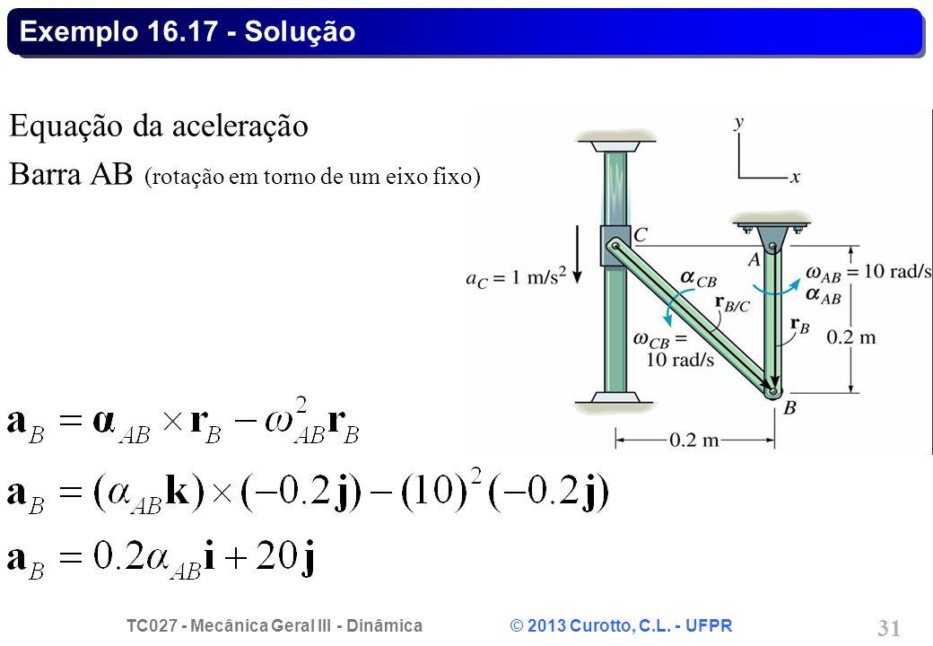 Barra AB (rotação em torno de um eixo fixo)