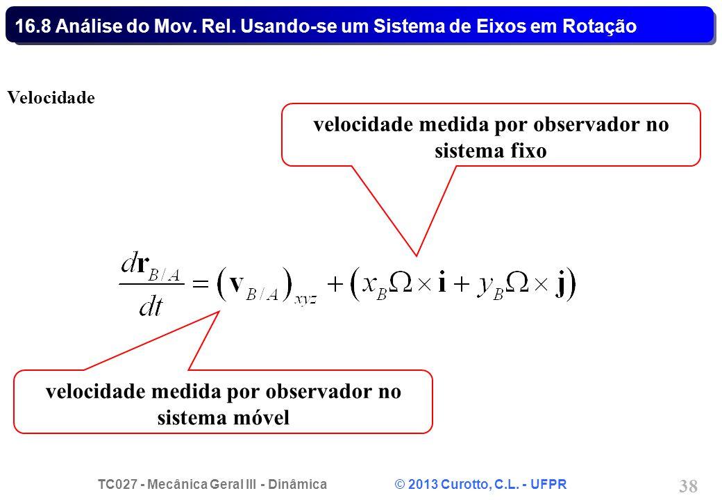 16.8 Análise do Mov. Rel. Usando-se um Sistema de Eixos em Rotação