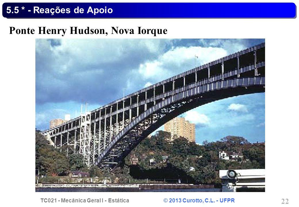 Ponte Henry Hudson, Nova Iorque