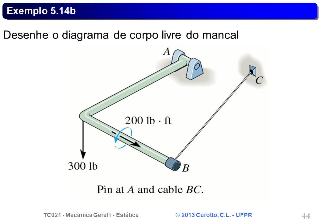 Desenhe o diagrama de corpo livre do mancal