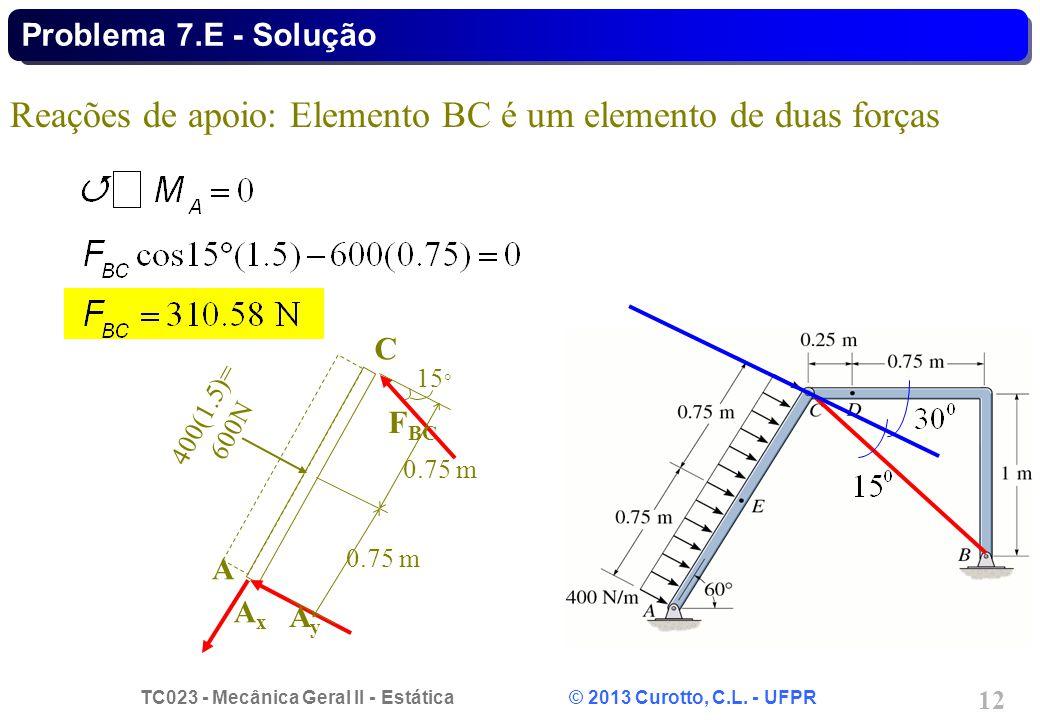 Reações de apoio: Elemento BC é um elemento de duas forças