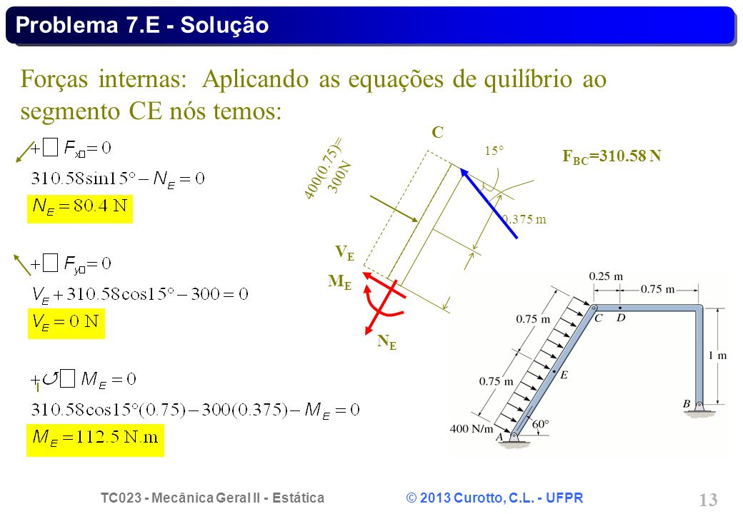 Problema 7.E - Solução Forças internas: Aplicando as equações de quilíbrio ao segmento CE nós temos: