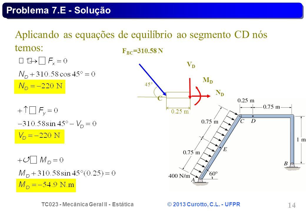 Aplicando as equações de equilíbrio ao segmento CD nós temos: