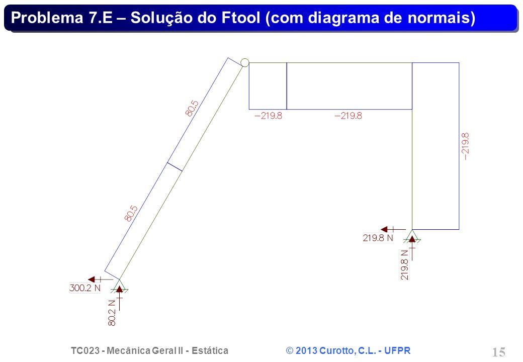 Problema 7.E – Solução do Ftool (com diagrama de normais)