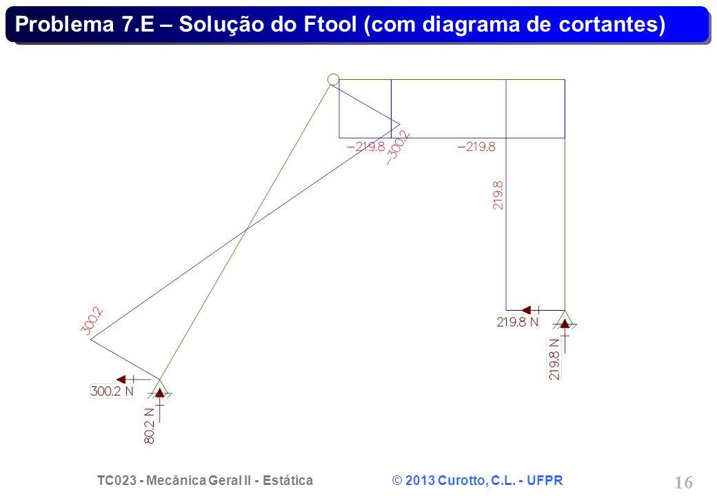 Problema 7.E – Solução do Ftool (com diagrama de cortantes)