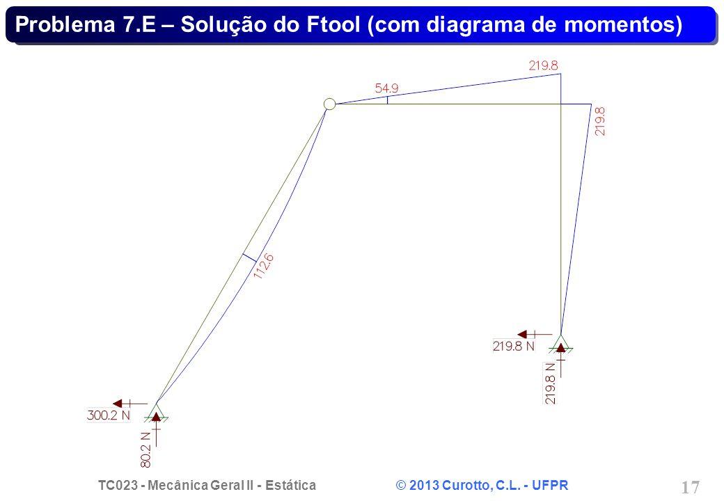 Problema 7.E – Solução do Ftool (com diagrama de momentos)