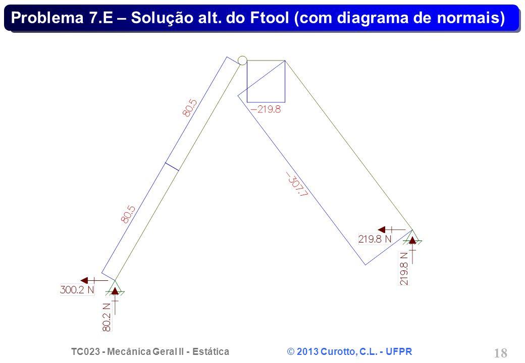 Problema 7.E – Solução alt. do Ftool (com diagrama de normais)