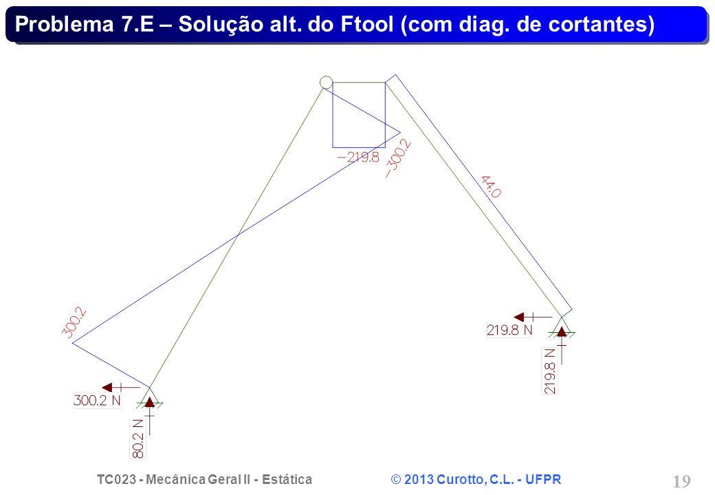 Problema 7.E – Solução alt. do Ftool (com diag. de cortantes)