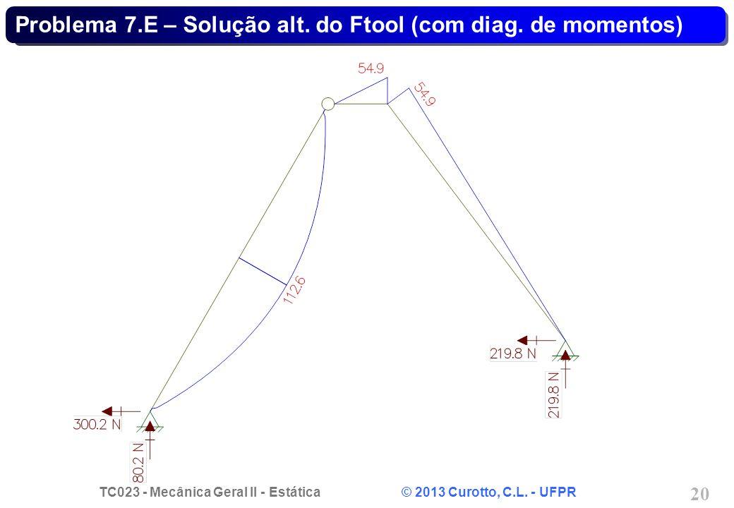 Problema 7.E – Solução alt. do Ftool (com diag. de momentos)