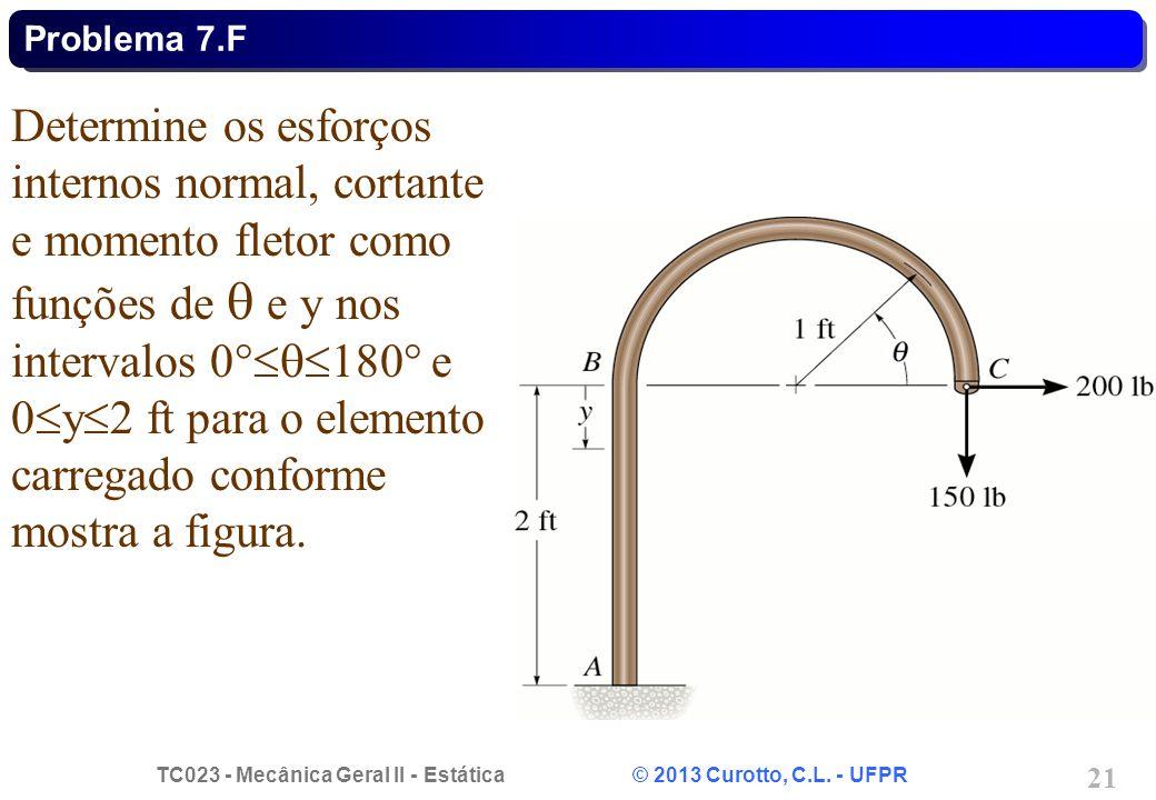 Problema 7.F