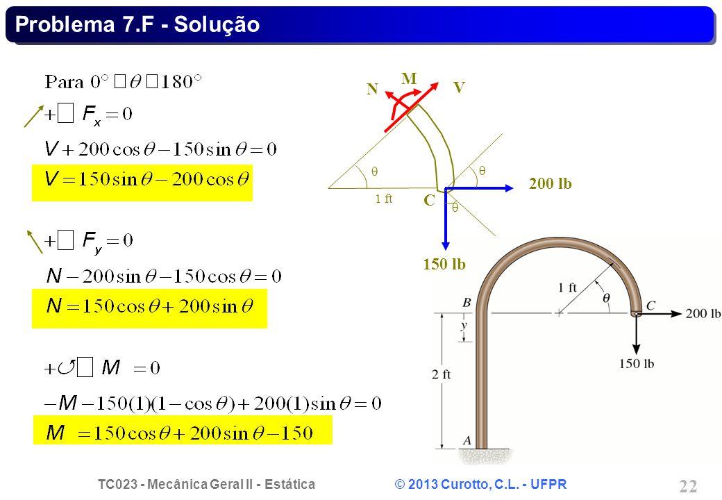 Problema 7.F - Solução 150 lb N M V 1 ft C 200 lb 