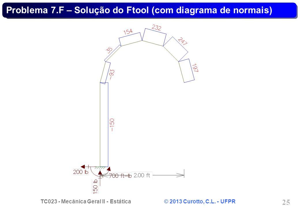 Problema 7.F – Solução do Ftool (com diagrama de normais)