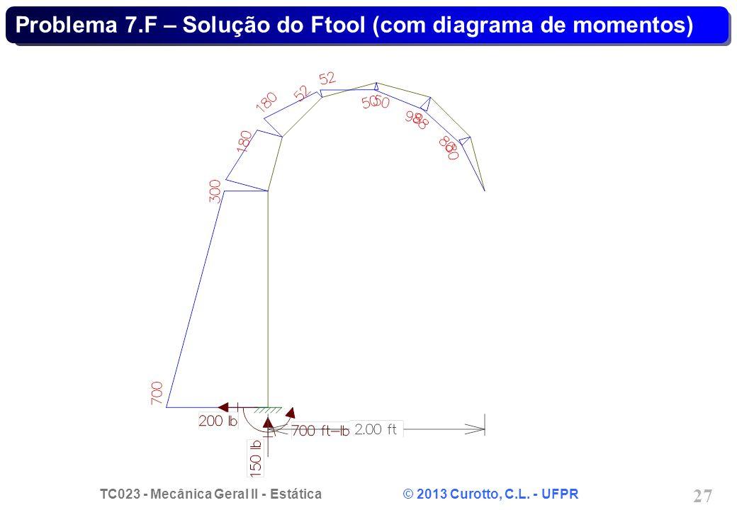 Problema 7.F – Solução do Ftool (com diagrama de momentos)
