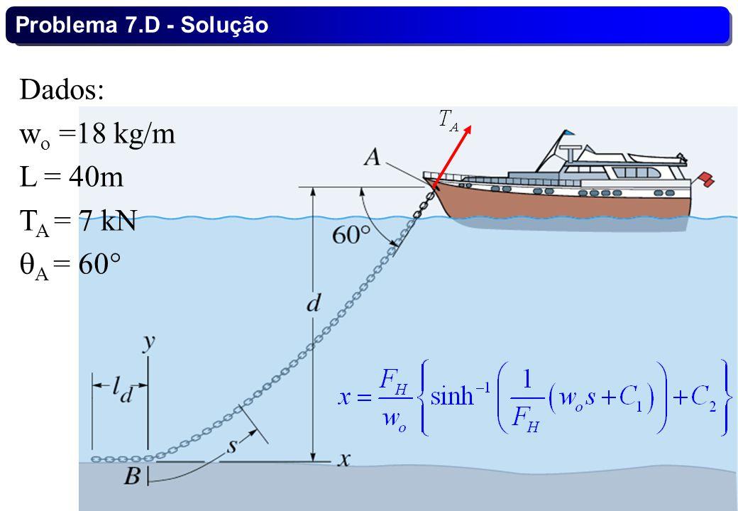 Problema 7.D - Solução Dados: wo =18 kg/m L = 40m TA = 7 kN A = 60
