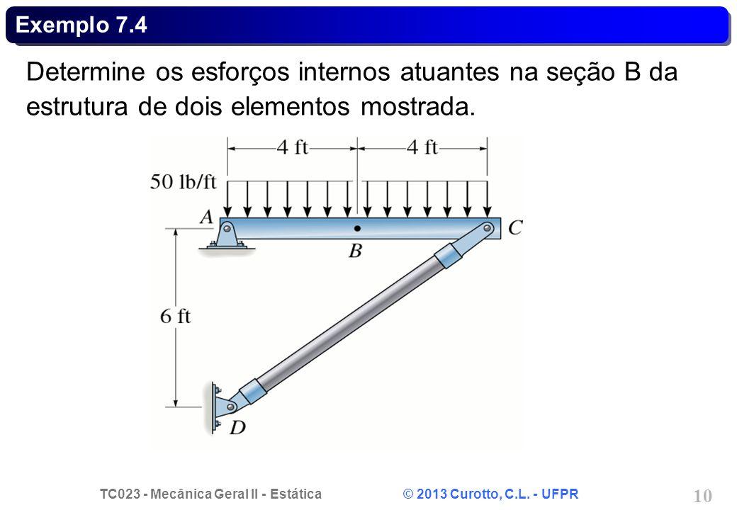Exemplo 7.4 Determine os esforços internos atuantes na seção B da estrutura de dois elementos mostrada.