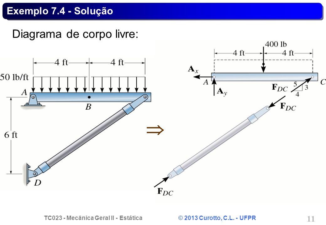 Exemplo 7.4 - Solução Diagrama de corpo livre: 