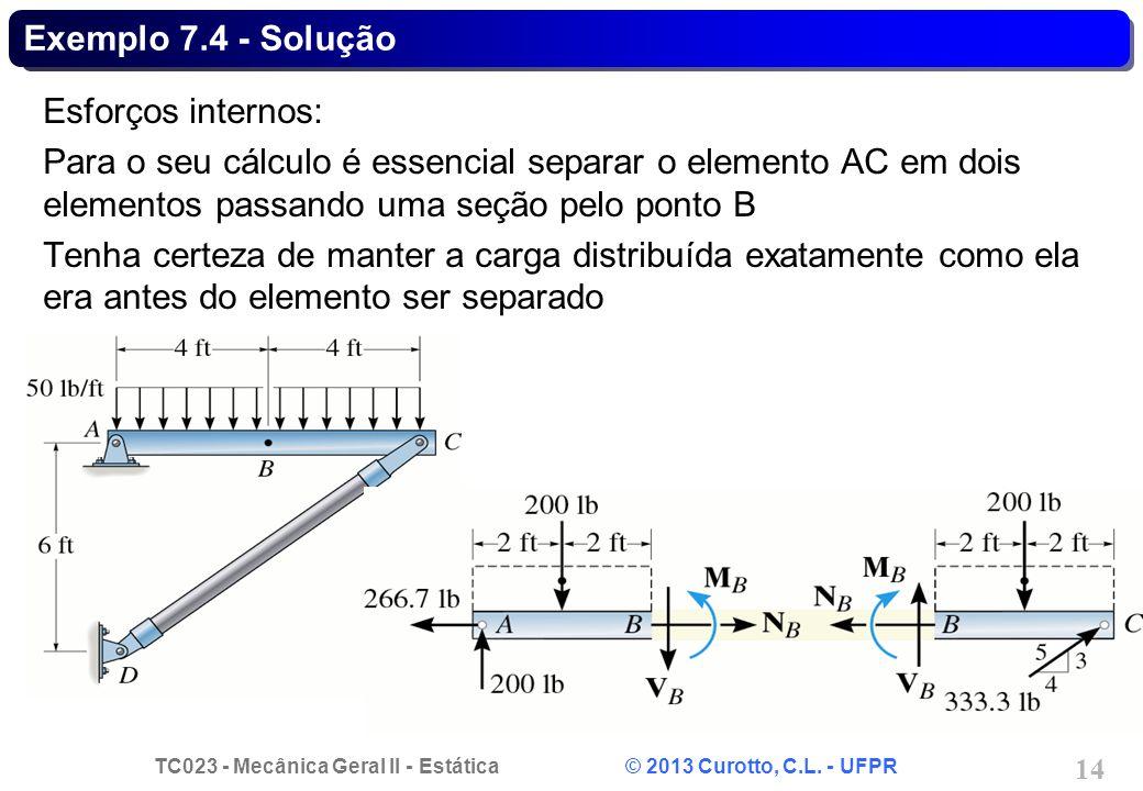 Exemplo 7.4 - Solução Esforços internos: Para o seu cálculo é essencial separar o elemento AC em dois elementos passando uma seção pelo ponto B.