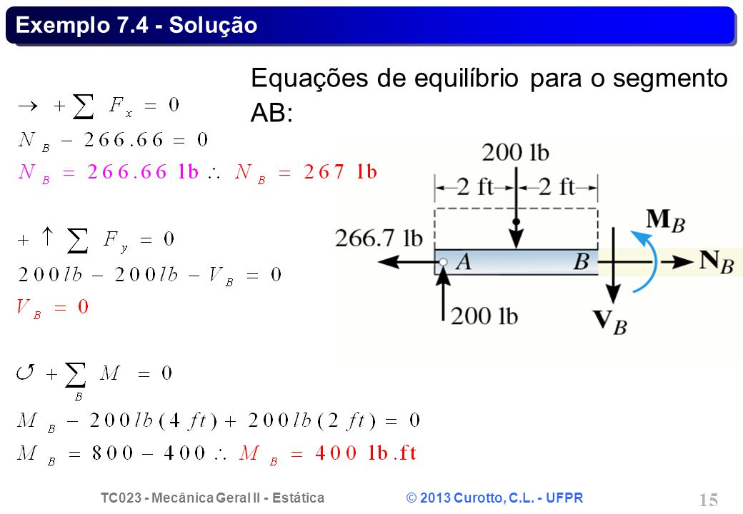 Equações de equilíbrio para o segmento AB: