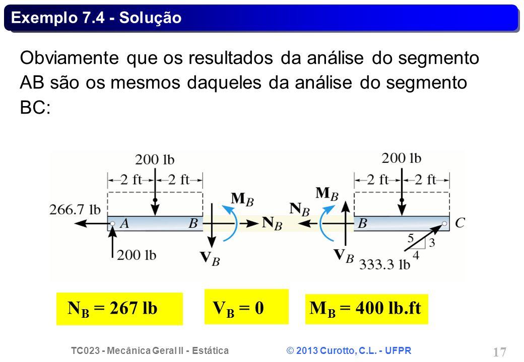 Exemplo 7.4 - Solução Obviamente que os resultados da análise do segmento AB são os mesmos daqueles da análise do segmento BC: