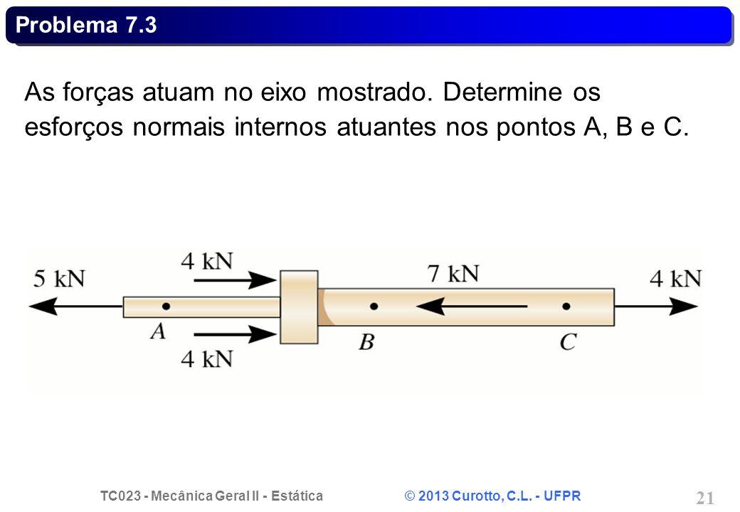 Problema 7.3 As forças atuam no eixo mostrado.