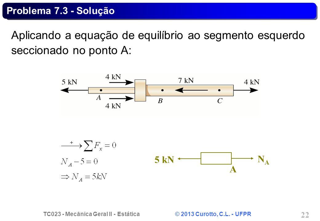 Problema 7.3 - Solução Aplicando a equação de equilíbrio ao segmento esquerdo seccionado no ponto A: