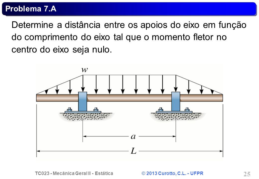Problema 7.A Determine a distância entre os apoios do eixo em função do comprimento do eixo tal que o momento fletor no centro do eixo seja nulo.