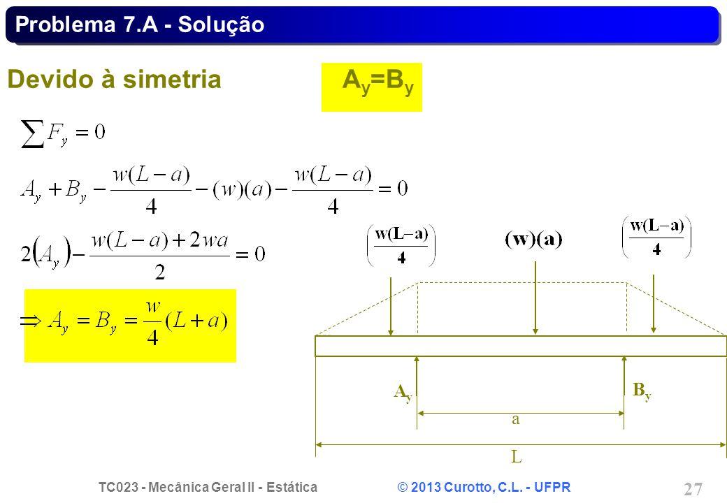 Devido à simetria Ay=By