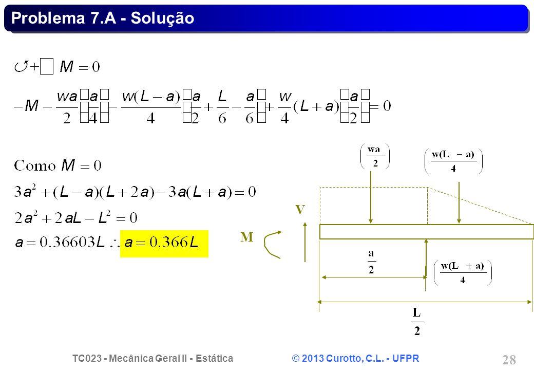 Problema 7.A - Solução V M