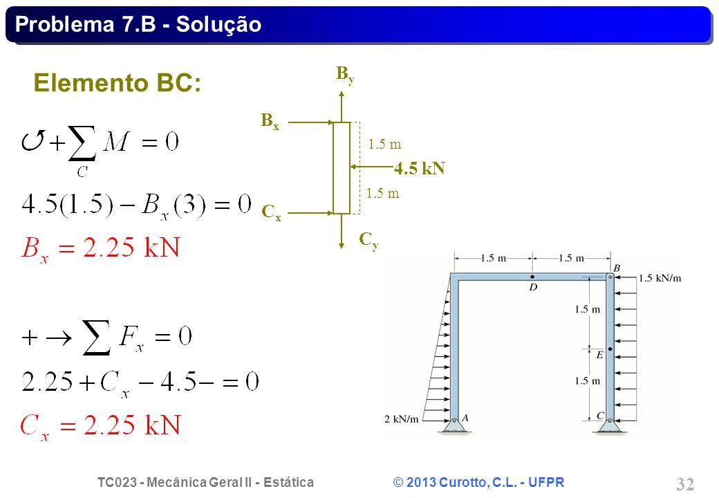 Problema 7.B - Solução Elemento BC: 4.5 kN Cy 1.5 m By Bx Cx