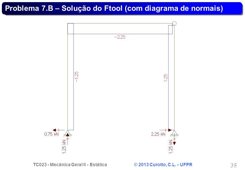 Problema 7.B – Solução do Ftool (com diagrama de normais)