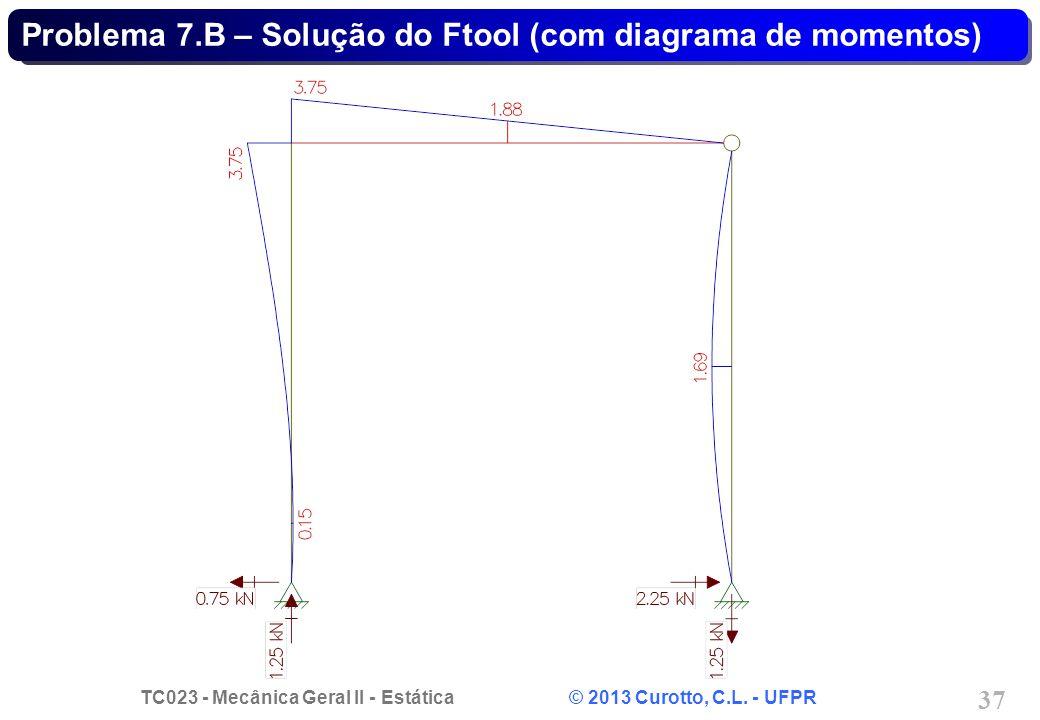 Problema 7.B – Solução do Ftool (com diagrama de momentos)