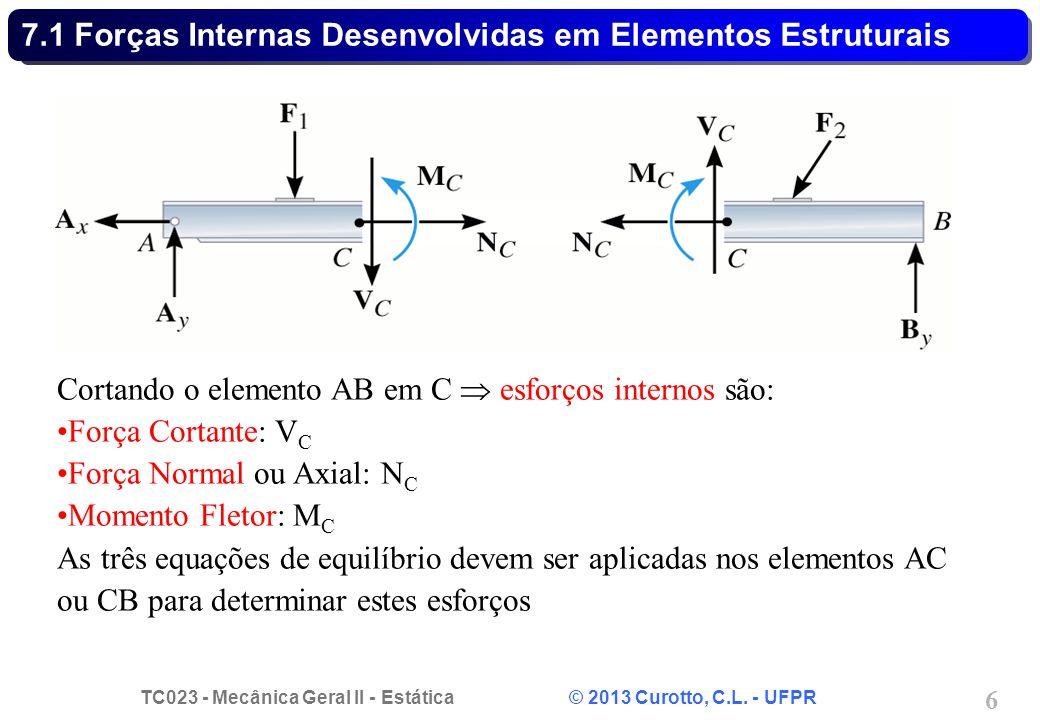 7.1 Forças Internas Desenvolvidas em Elementos Estruturais