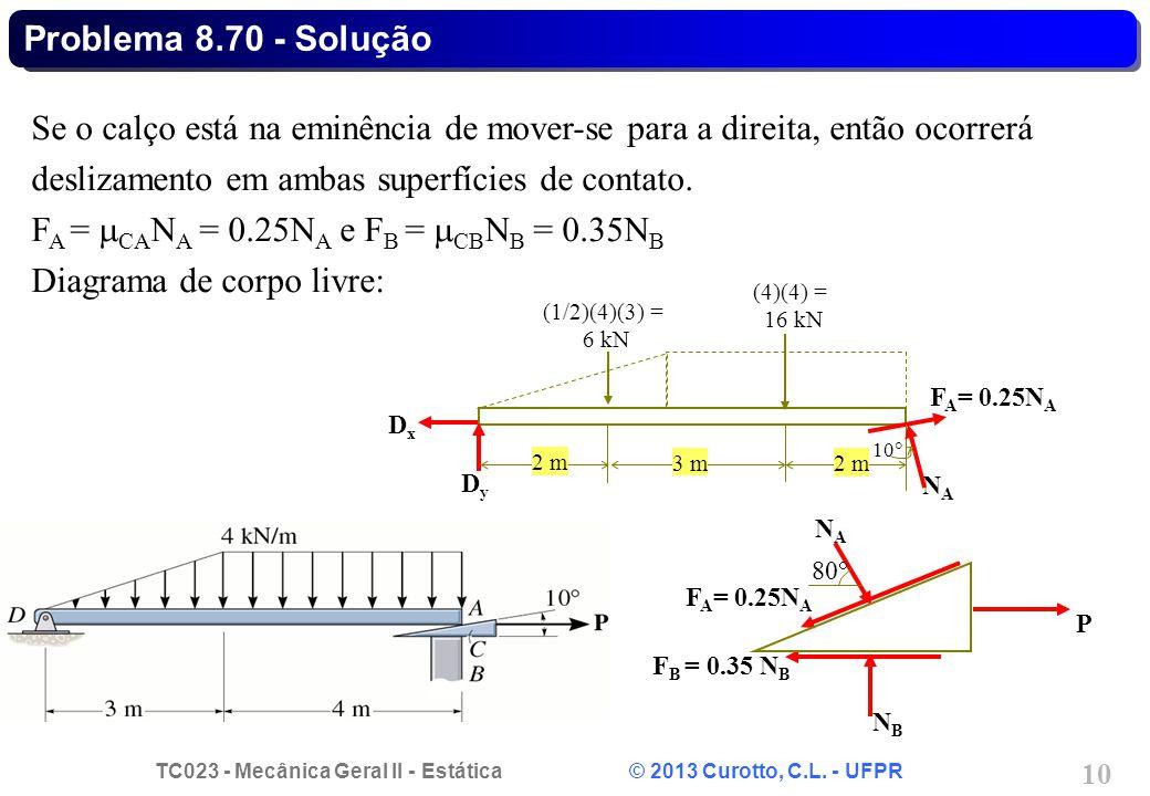 FA = CANA = 0.25NA e FB = CBNB = 0.35NB Diagrama de corpo livre: