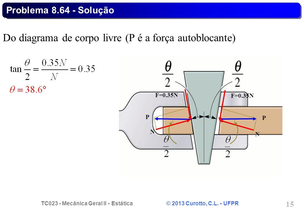 Do diagrama de corpo livre (P é a força autoblocante)