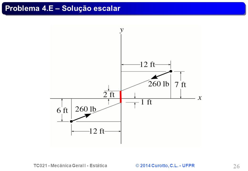 Problema 4.E – Solução escalar