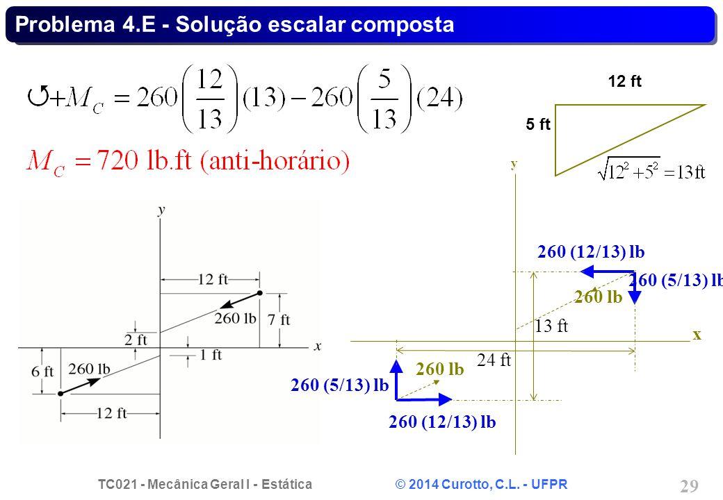 Problema 4.E - Solução escalar composta