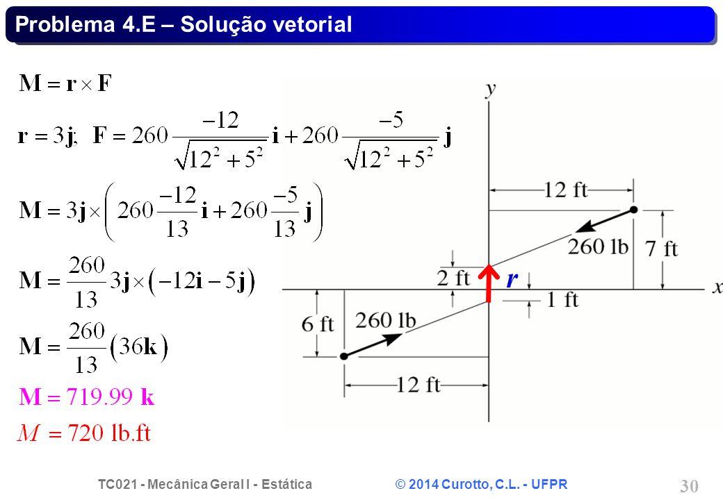 Problema 4.E – Solução vetorial